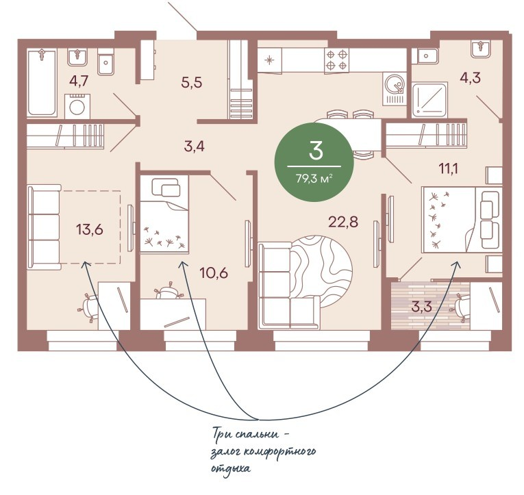 Просторная 3-комнатная квартира 79,3 м² с кухней-гостиной и тремя изолированными спальнями